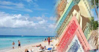 Bancos otorgan créditos al sector turismo dominicano por RD$1,397 millones en 2021